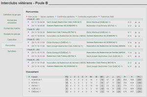 resultats-1ere-journee-poule-b